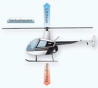 Helicopter vertical flight
