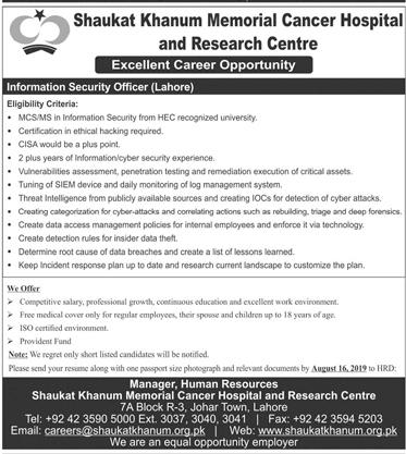 Advertisement for Shaukat Khanum Hospital Lahore Jobs
