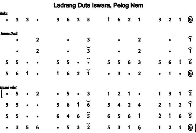 image: Ladrang Duta Iswara Pelog 6