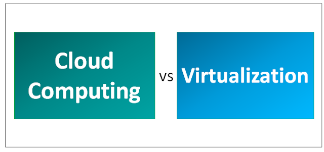Cloud Computing and Virtualization, ISC2 Tutorial and Material, ISC2 Exam Prep, ISC2 Guides
