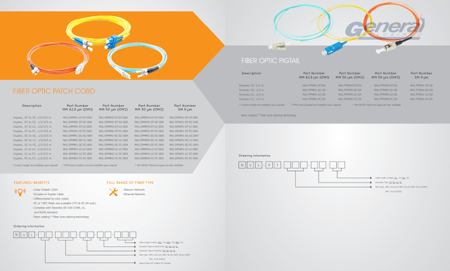 Solusi Fiber Optic Netviel 2