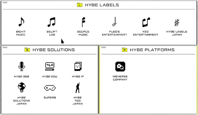 hybe areas