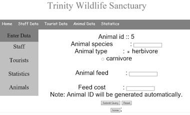 DBMS Project on Wildlife Sanctuary Management System