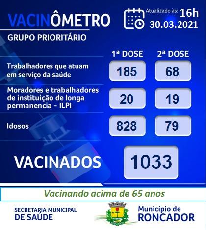 Em Roncador, 1033 pessoas já foram vacinadas contra a Covid-19