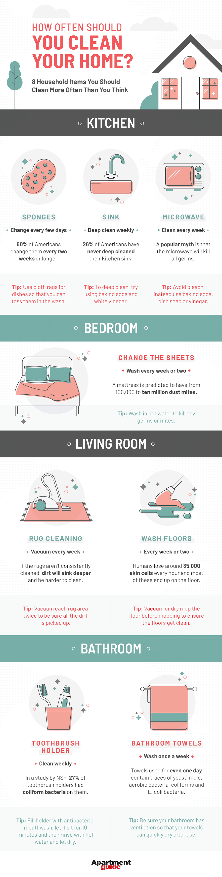 How Often Should You Clean Your Home? #infographic