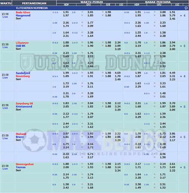 Jadwal Pertandingan Sepakbola Hari Ini, Kamis Tanggal 27 - 28 May 2021