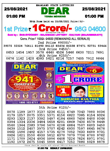 Today Nagaland State Lottery Result 25.8.2021