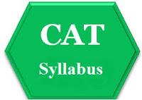 CAT Syllabus