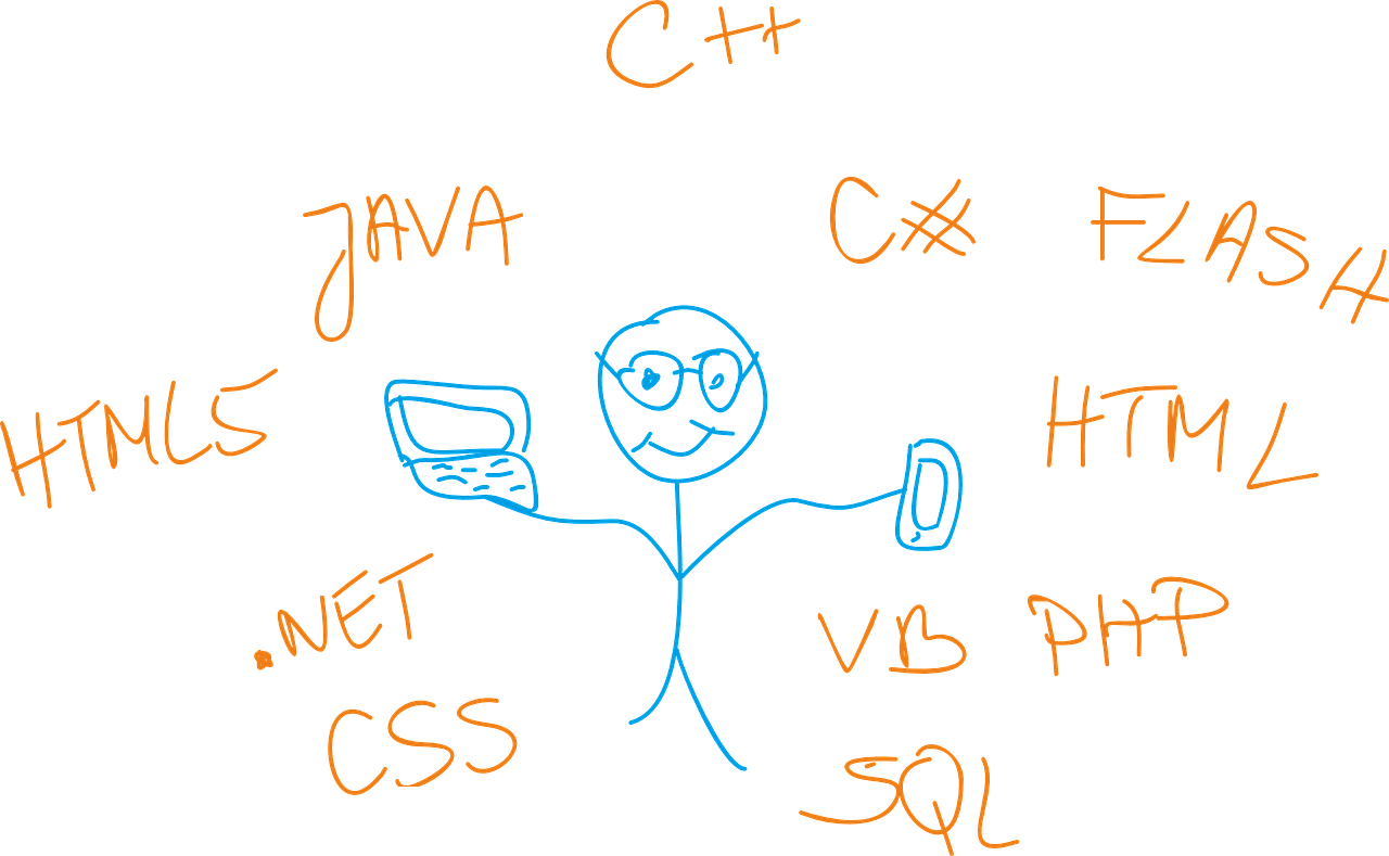 Contoh Application Letter Programmer (Fresh Graduate)