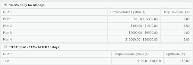 antoxan.com отзывы