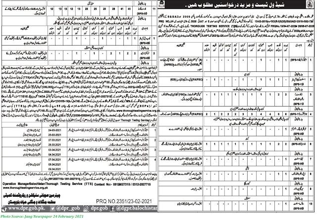 Wild Life Department Govt of Baluchistan Jobs March 2021 Latest