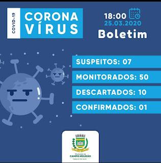 Campo Mourão confirma um caso de coronavírus