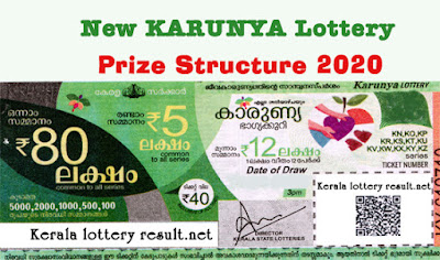 Karunya Lottery Prize Structure 2020
