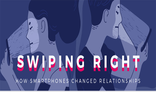 Swiping Right: How Smartphones Changed Relationships #infographic