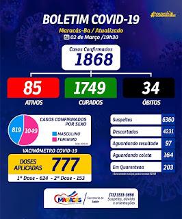Maracás registra 34º óbito em decorrência da Covid-19