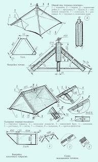 """Конструкция простой в изготовлении теплицы """"зонтик"""""""