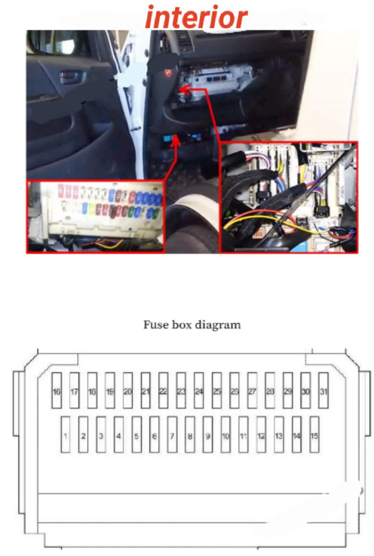 Tempat Sekring Dan Relay Toyota Hiace 2014
