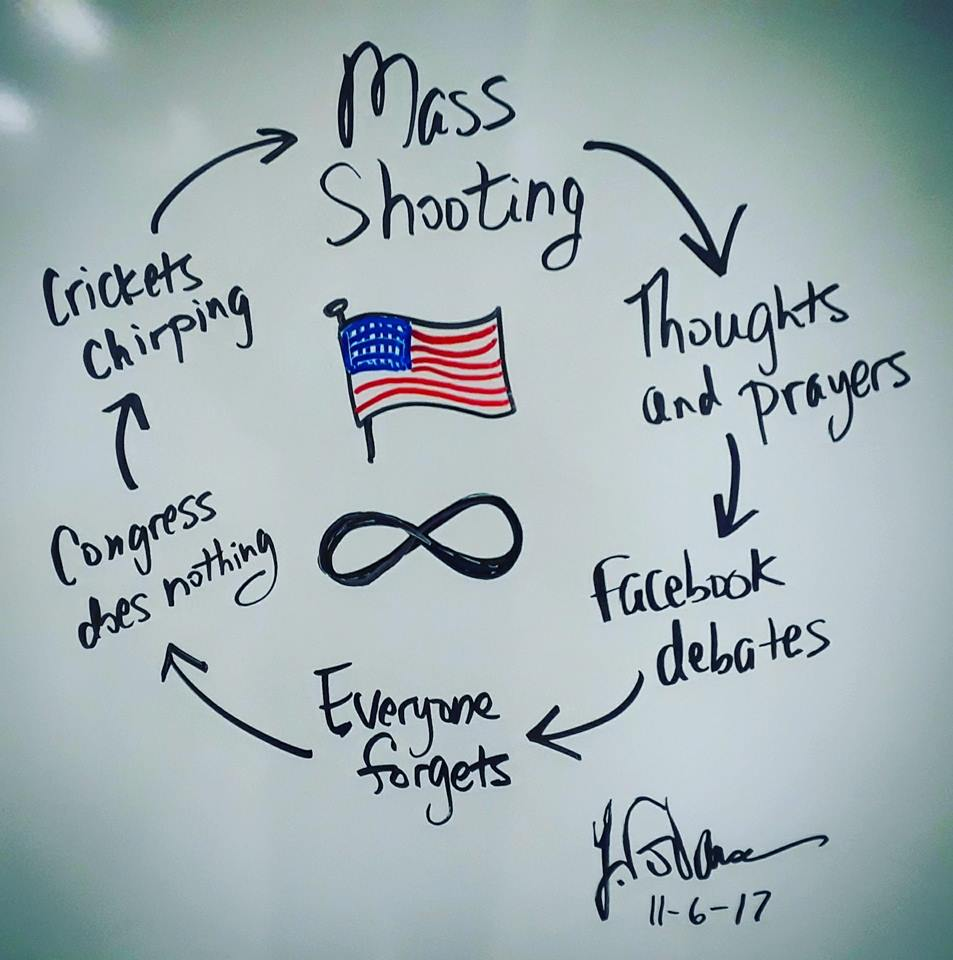 Background Checks Could Have Prevented Mass Shootings: TrumpIsTrash.net: People That Say Mass Shootings Are Not A