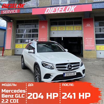 Mercedes GLC250d chiptuning Moldova
