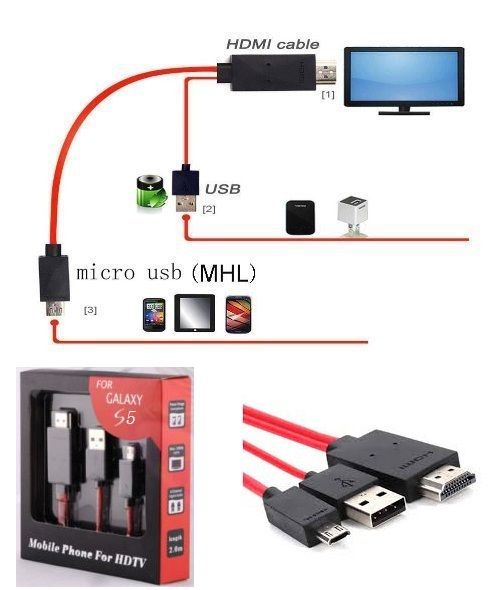 mhl connector