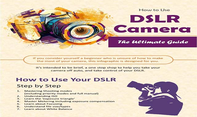 How to Use DSLR Camera  The Ultimate Guide #infographic