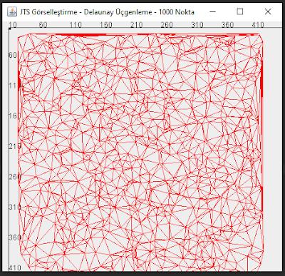 Delaunay triangulation / üçgenleme noktalar