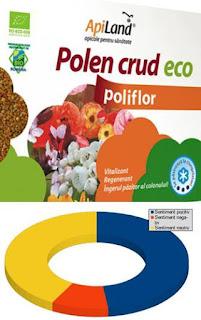 pareri forumuri polen crud poliflor apiland