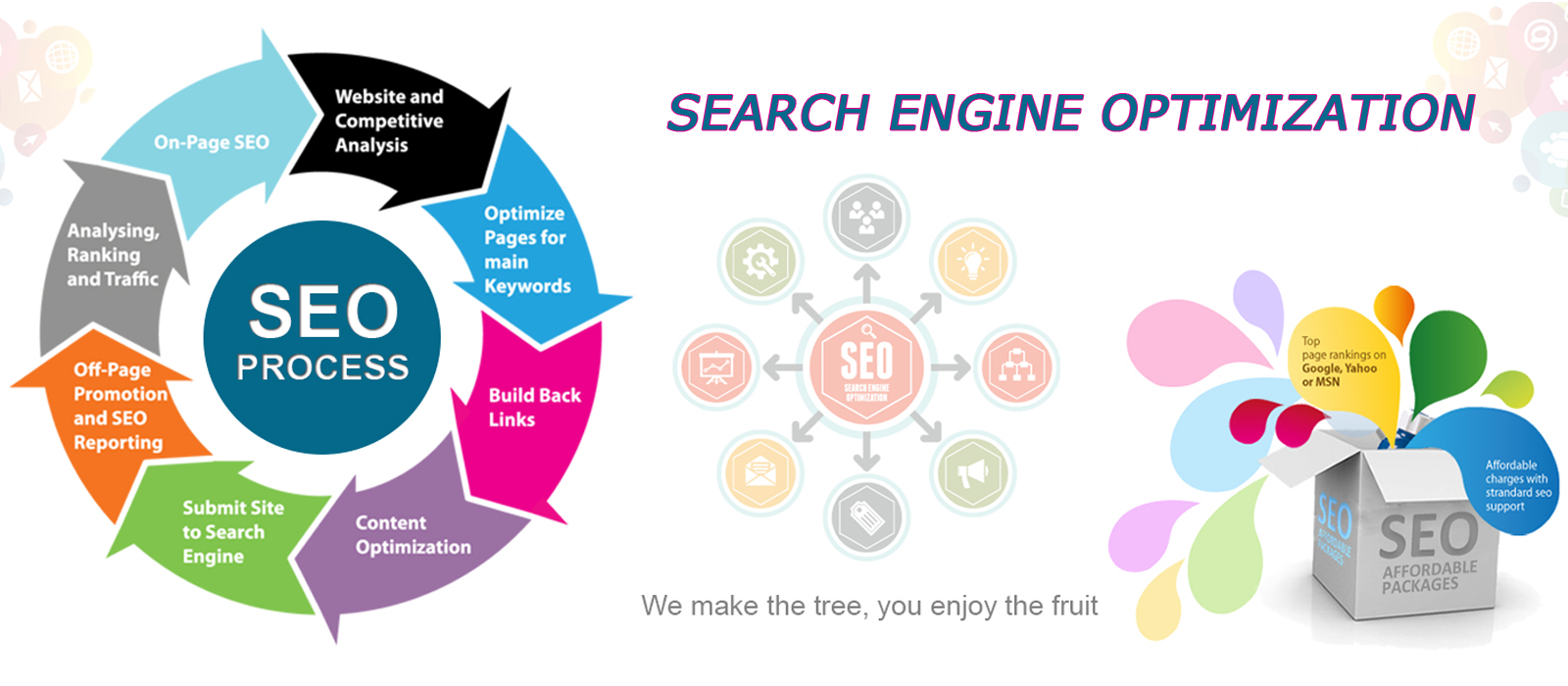Best SEO Company in India: Affordable SEO Services for Small