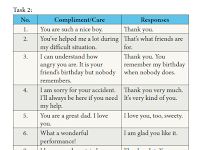 Contoh Soal Complimenting And Showing Care