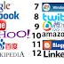 دنیا کی بہترین ویب سائٹس کی تاریخ اور ان کے فیچرز