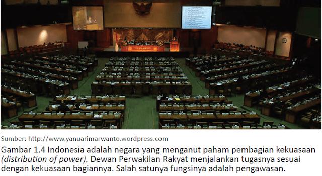 Sistem, Konsep, Pembagian dan Pemisahan kekuasaan RI  Tugas Fungsi Kementerian serta Pemerintahan Daerah