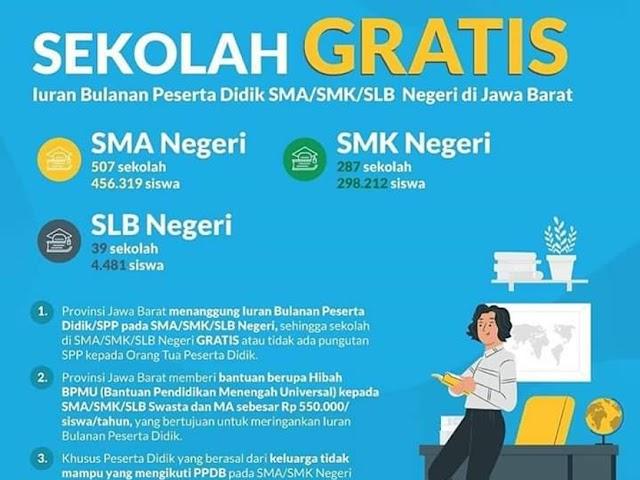 Mulai Juli 2020, SPP SMA dan SMK Negeri di Jawa Barat Gratis!
