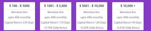 Dự án Monetizecoin - Dự án lending up to 40% tháng