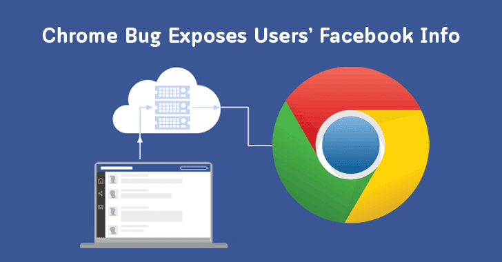 Chrome Bug Allowed Hackers to Find Out Everything Facebook