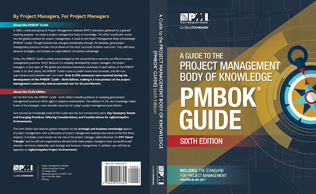 2020 PMBOK® Guide Sixth Edition Summarized PDF