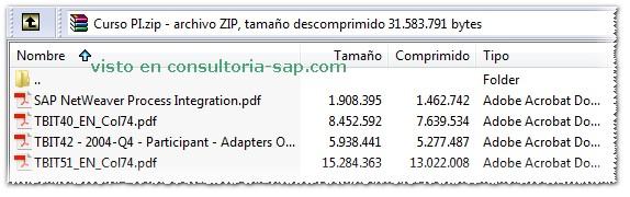Curso SAP PI - Consultoria-SAP