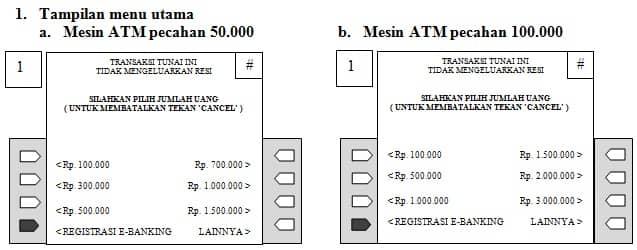 prosedur internet banking bukopin