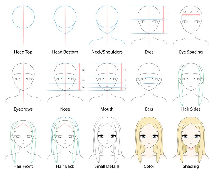 Gadis anime cantik menggambar selangkah demi selangkah