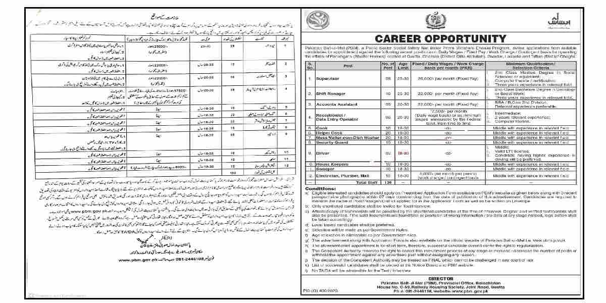Pakistan Bait-ul-Maal (PBM) Jobs 2020 for Supervisors, Shift Managers, Account Assistants, Receptionists / Data Entry Operators and more