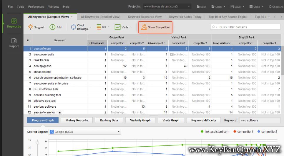 RankTracker Enterpice 8 Full Key Download, Phần mềm hỗ trợ phân tích thứ hạng và  SEO Website