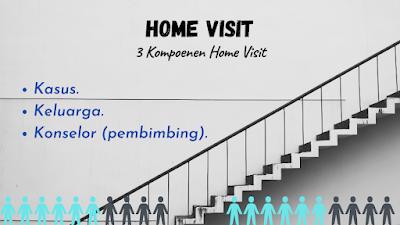 tiga komponen home visit