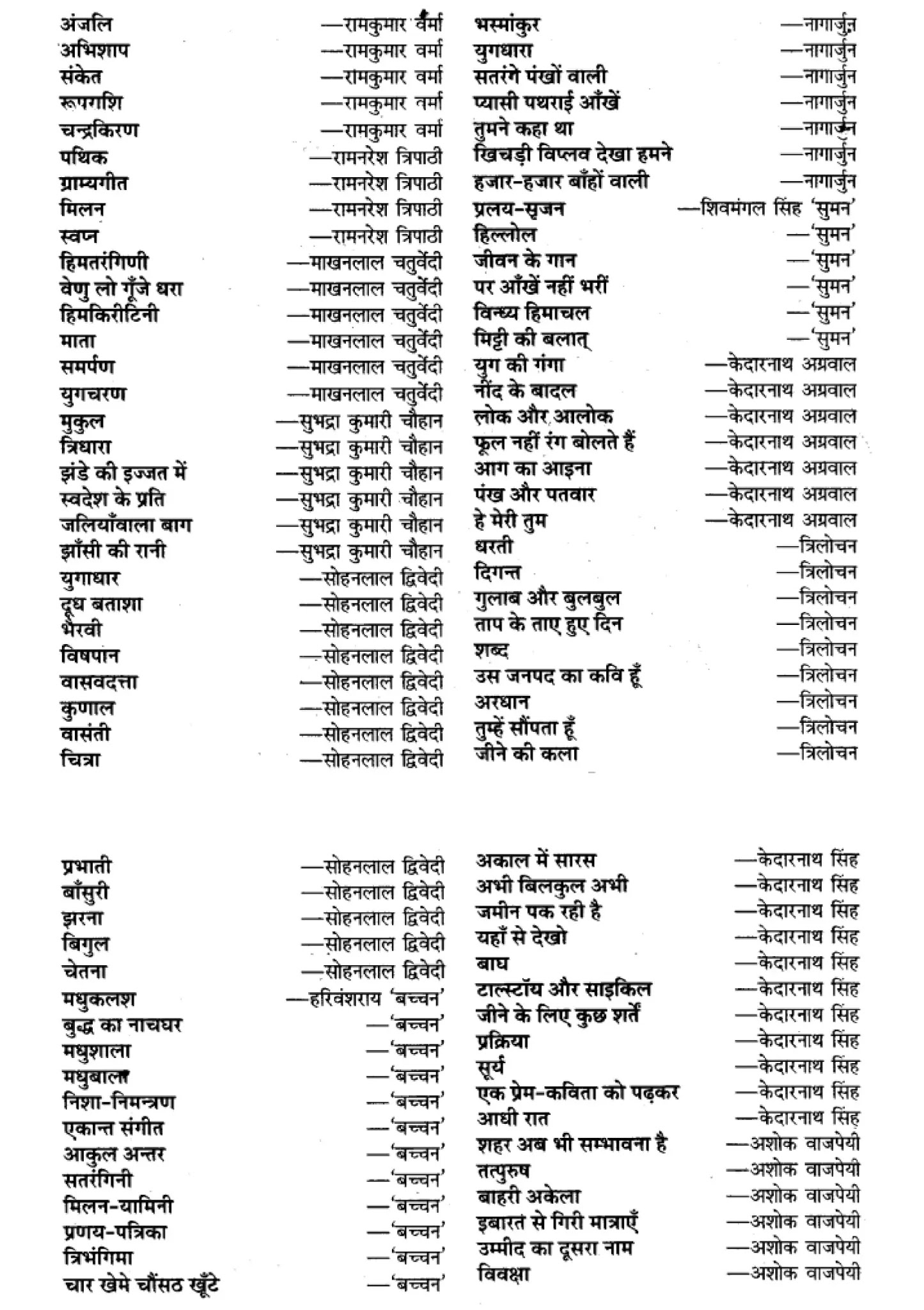 """यूपी बोर्ड एनसीईआरटी समाधान """"कक्षा 11 सामान्य  हिंदी"""" काव्य-साहित्य विकास प्रमुख काव्यकृतियाँ और उनके रचनाकार  हिंदी में"""