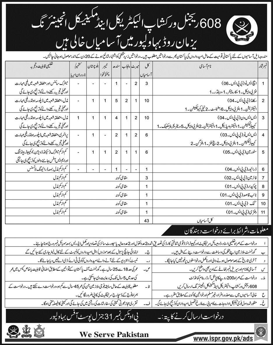 Jobs in Pak Army at 608 Regional Workshop EME Bahawalpur May 2018
