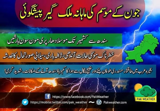 Pakistan Weather Update for the month of June 2020