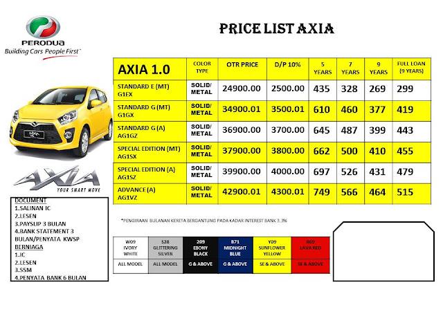 Senarai Harga Perodua Axia Baharu