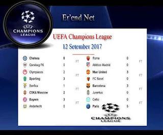 Hasil Laga Liga Champions UEFA 2017 Matchday Pertama