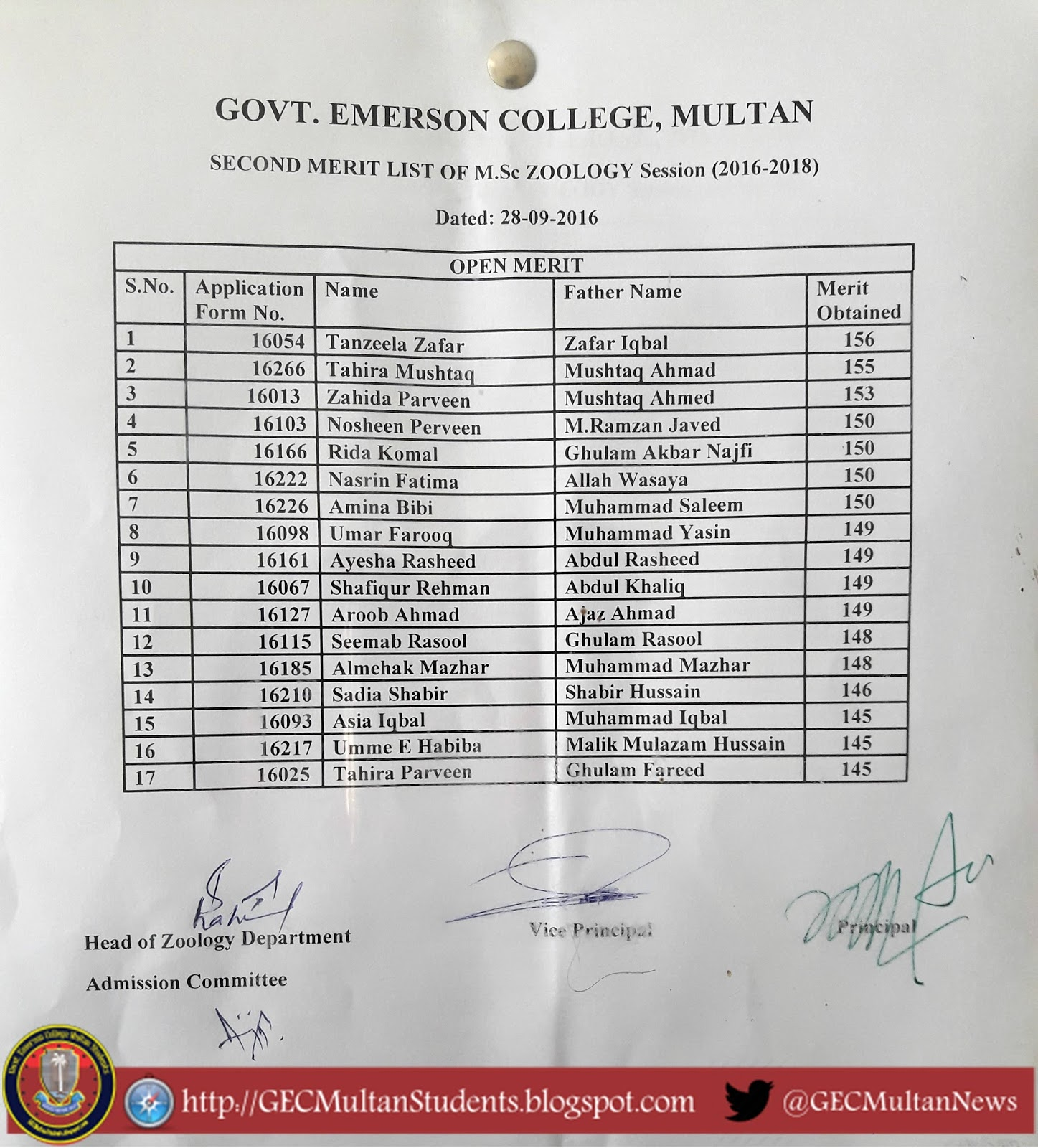 air university 2nd merit list