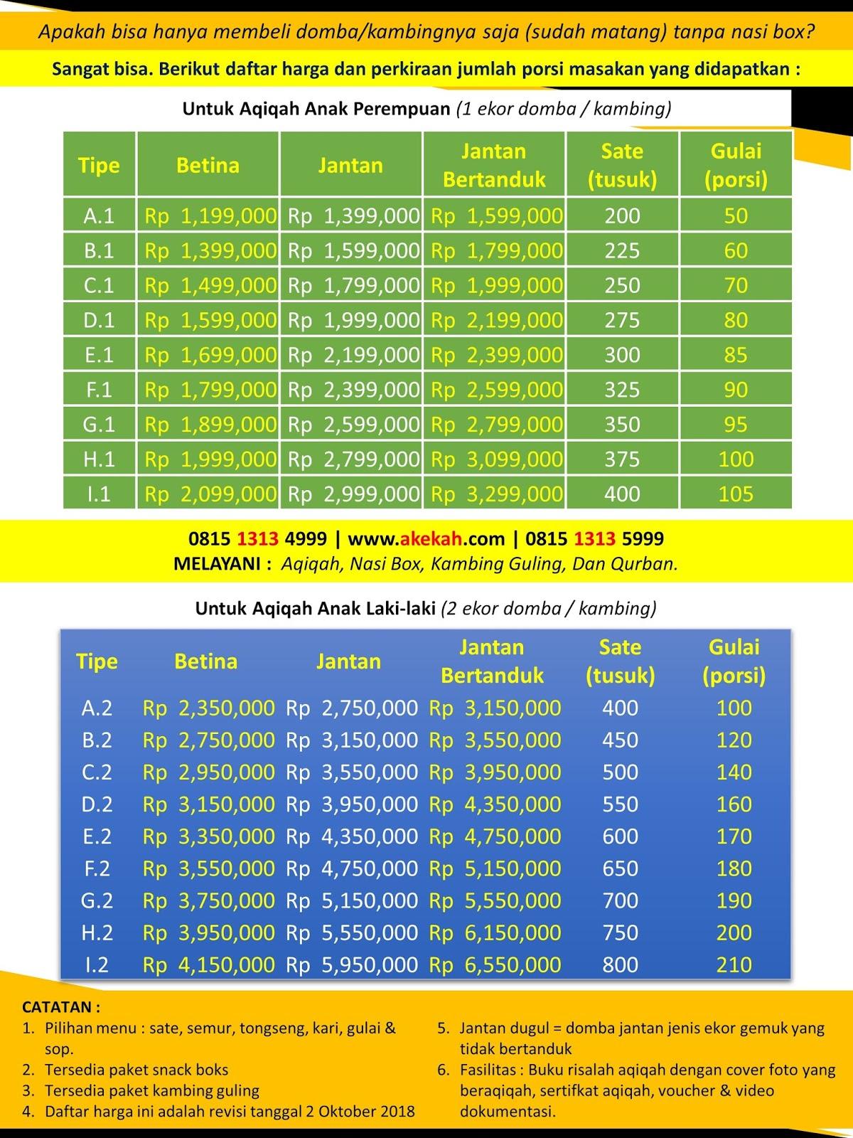 Harga Akikah Dan Catering Plus Wilayah Bogor Jawa Barat