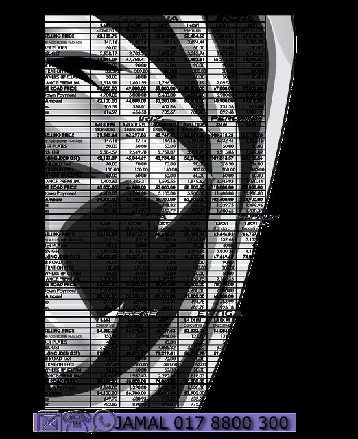 senarai harga proton edar price list - promosi proton edar 2017 Graduate Scheme, Grad Hitz, Skim Siswazah #promosiproton #protonsaga protonpersona #protonertiga