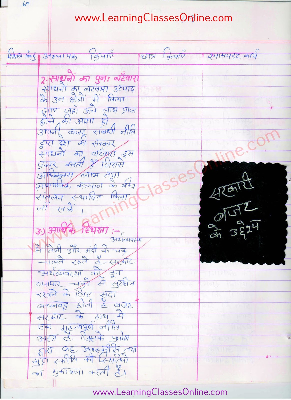 bhartiya budget economics lesson plan in hindi